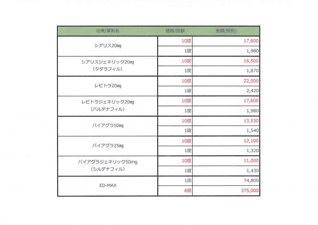 ED治療薬価格表